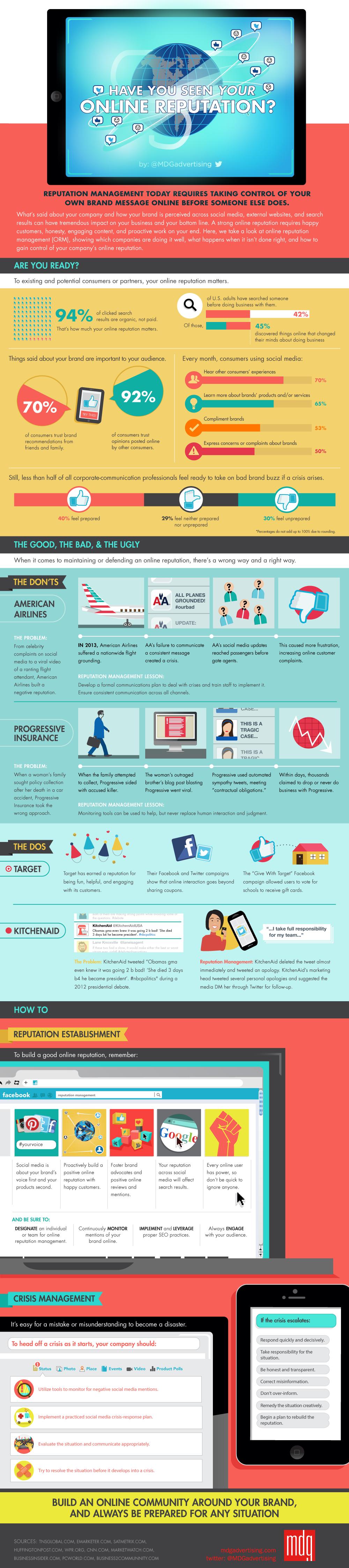 Social Media e Online Reputazione