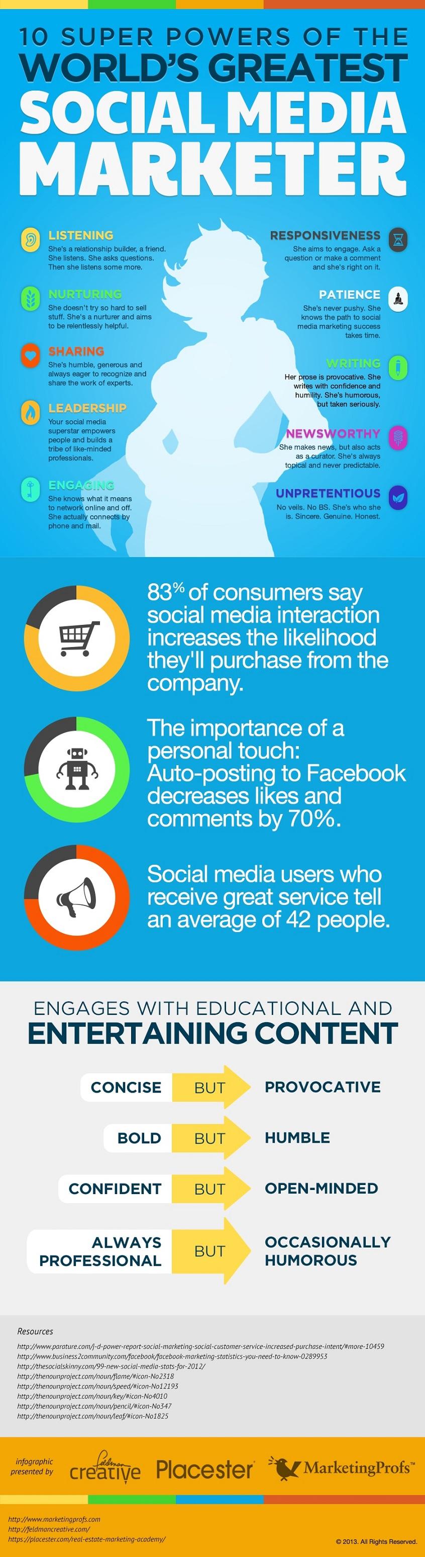 10 qualitá del miglior social media marketer