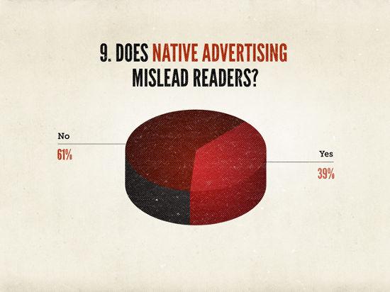 La Native Advertising è rischiosa per l'autenticità del blog?